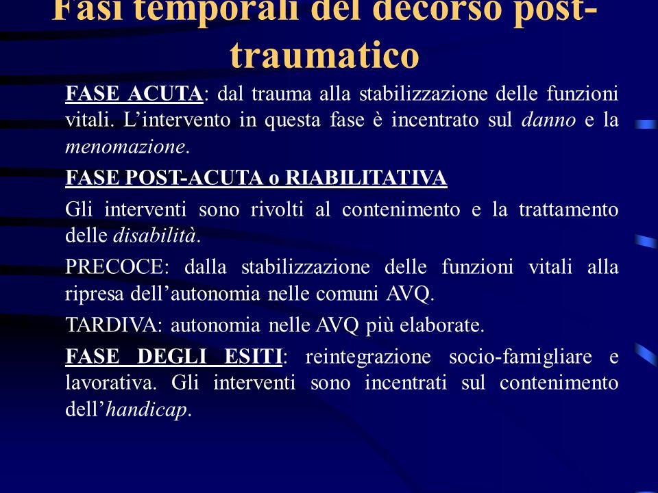 Fasi temporali del decorso post- traumatico FASE ACUTA: dal trauma alla stabilizzazione delle funzioni vitali. Lintervento in questa fase è incentrato