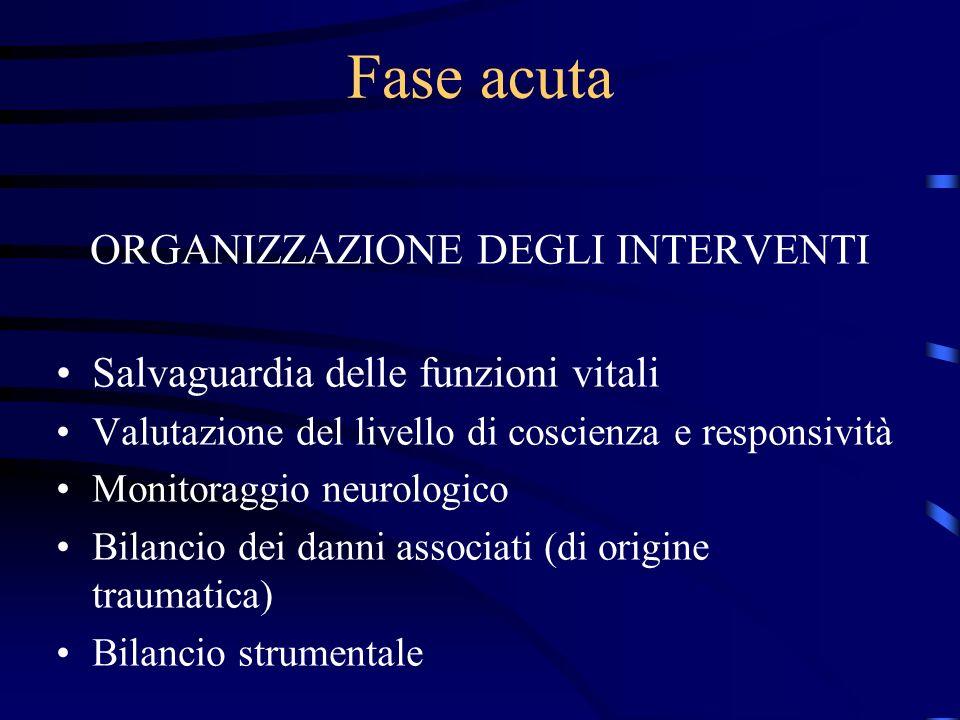 Fase acuta ORGANIZZAZIONE DEGLI INTERVENTI Salvaguardia delle funzioni vitali Valutazione del livello di coscienza e responsività Monitoraggio neurolo