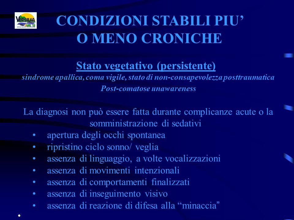 CONDIZIONI STABILI PIU O MENO CRONICHE Stato vegetativo (persistente) sindrome apallica, coma vigile, stato di non-consapevolezza posttraumatica Post-