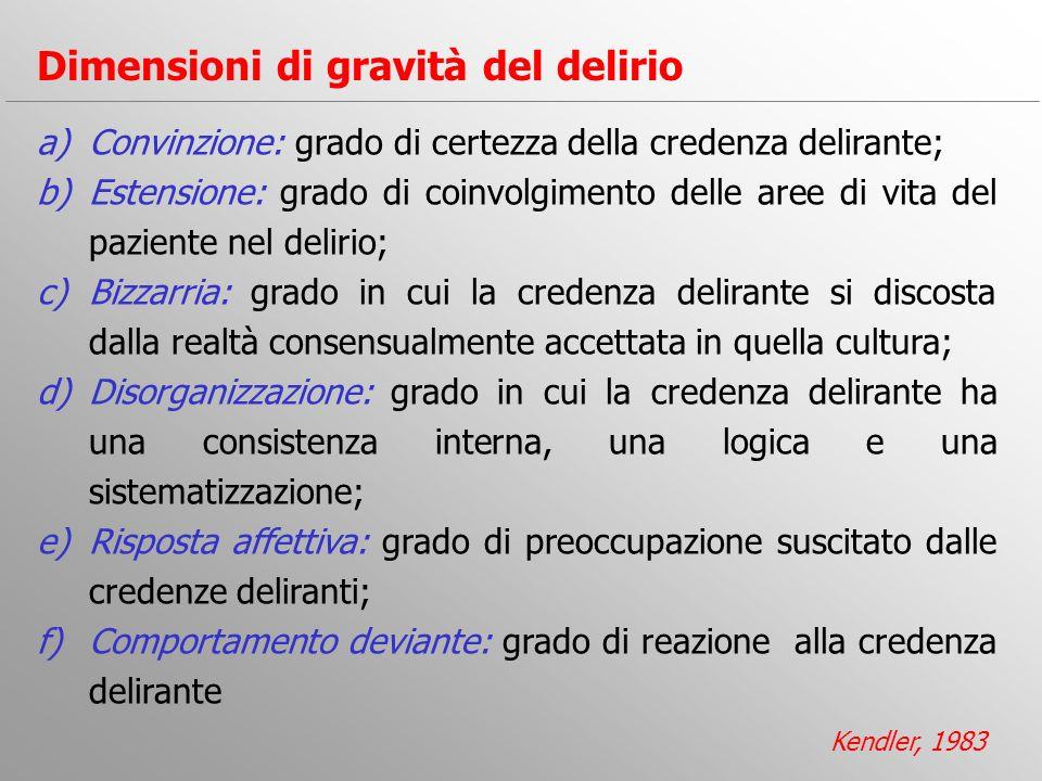 a)Convinzione: grado di certezza della credenza delirante; b)Estensione: grado di coinvolgimento delle aree di vita del paziente nel delirio; c)Bizzar