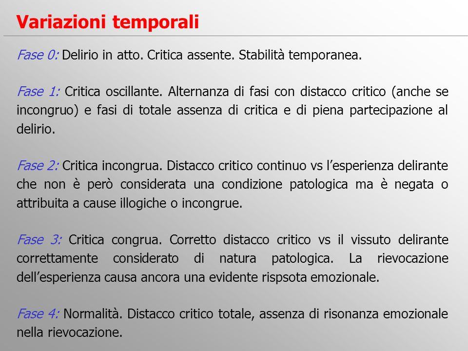Fase 0: Delirio in atto. Critica assente. Stabilità temporanea. Variazioni temporali Fase 1: Critica oscillante. Alternanza di fasi con distacco criti