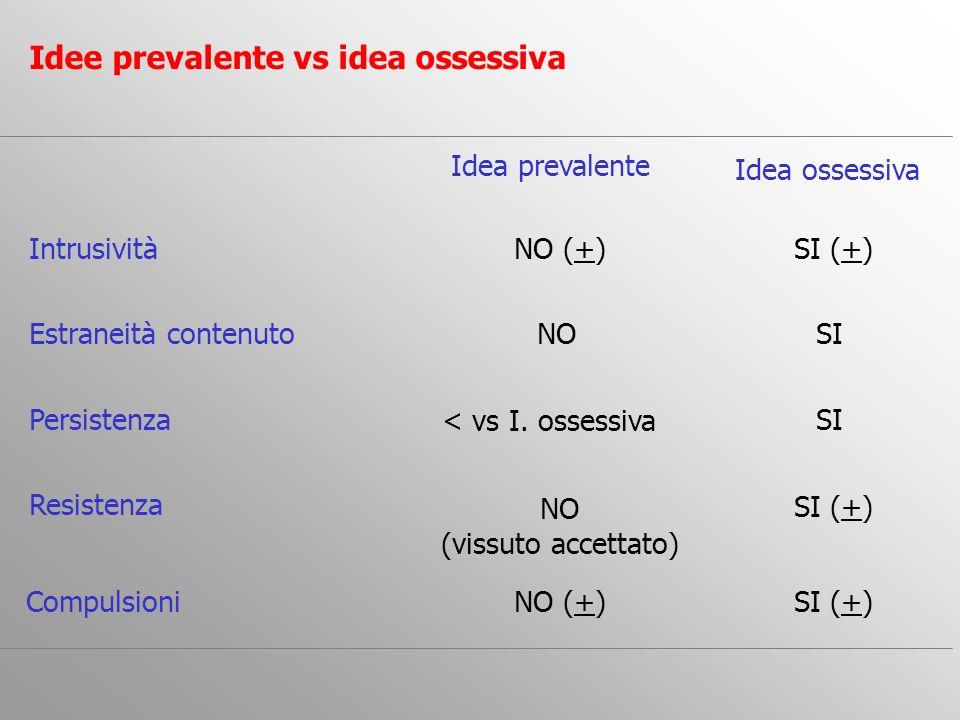 Estraneità contenuto Persistenza NOSI < vs I. ossessiva SI IntrusivitàNO (+)SI (+) Resistenza Compulsioni Idea prevalente Idea ossessiva Idee prevalen