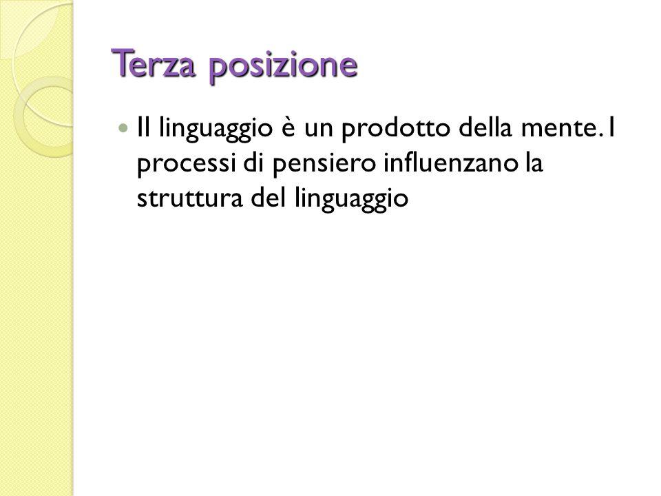 Terza posizione Il linguaggio è un prodotto della mente. I processi di pensiero influenzano la struttura del linguaggio