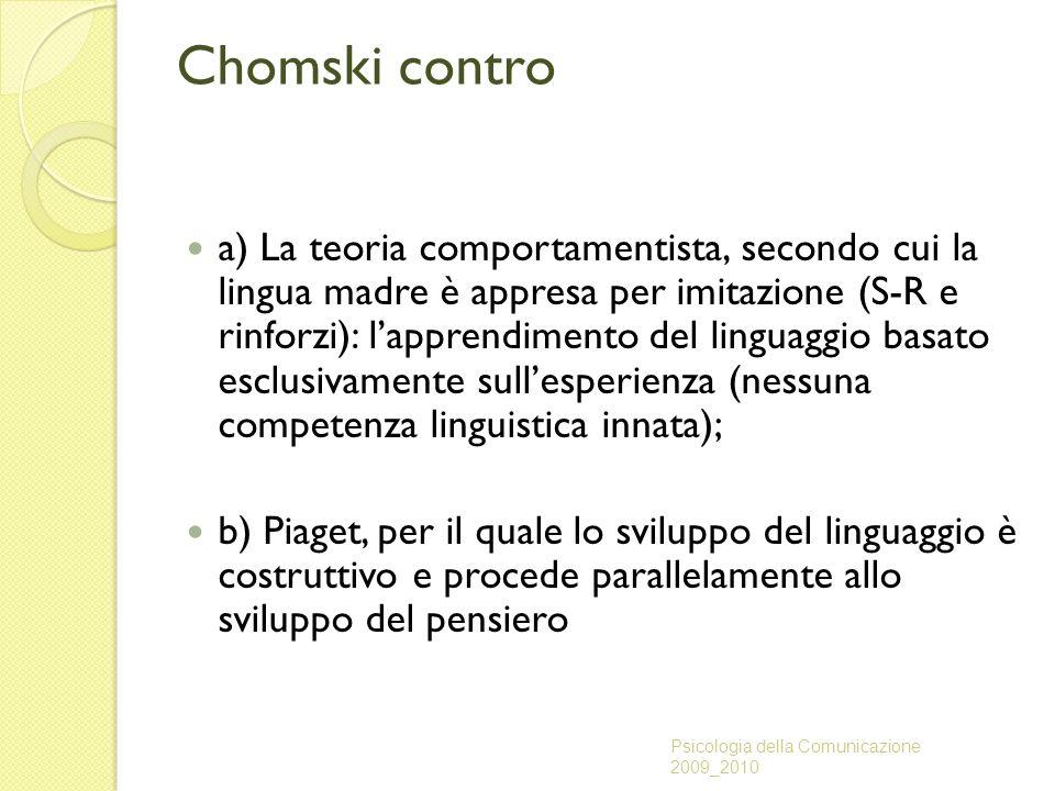 Chomski contro a) La teoria comportamentista, secondo cui la lingua madre è appresa per imitazione (S-R e rinforzi): lapprendimento del linguaggio bas