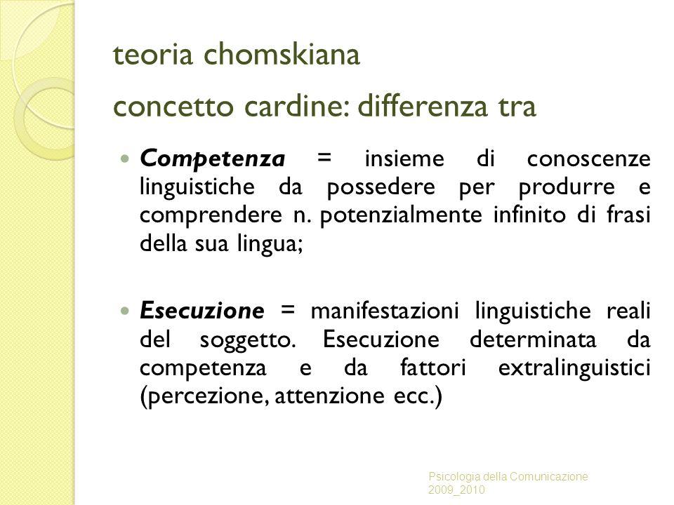 teoria chomskiana concetto cardine: differenza tra Competenza = insieme di conoscenze linguistiche da possedere per produrre e comprendere n. potenzia