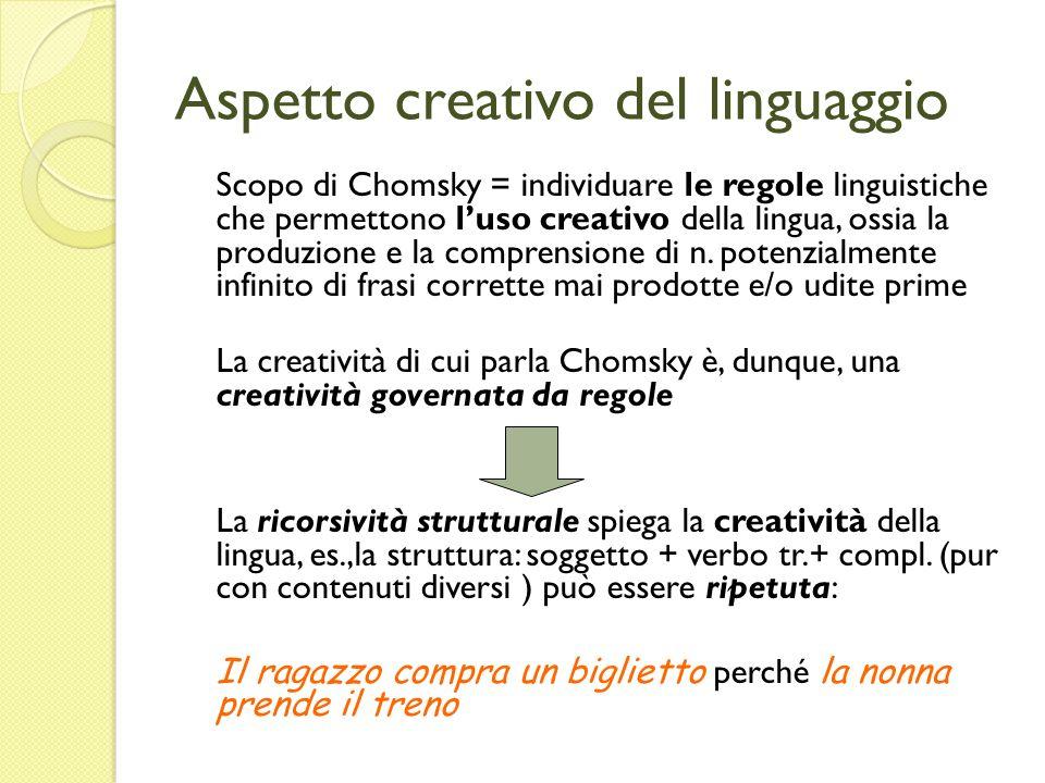 Aspetto creativo del linguaggio Scopo di Chomsky = individuare le regole linguistiche che permettono luso creativo della lingua, ossia la produzione e