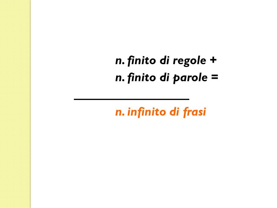 n. finito di regole + n. finito di parole = n. infinito di frasi