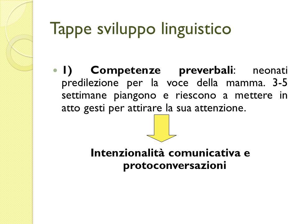 Tappe sviluppo linguistico 1) Competenze preverbali: neonati predilezione per la voce della mamma. 3-5 settimane piangono e riescono a mettere in atto