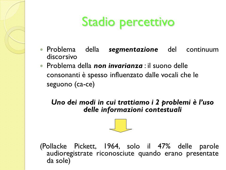 Stadio percettivo Problema della segmentazione del continuum discorsivo Problema della non invarianza : il suono delle consonanti è spesso influenzato