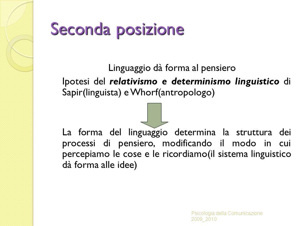 Seconda posizione Linguaggio dà forma al pensiero Ipotesi del relativismo e determinismo linguistico di Sapir(linguista) e Whorf(antropologo) La forma