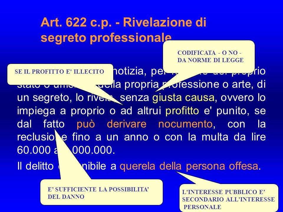Art.622 c.p.