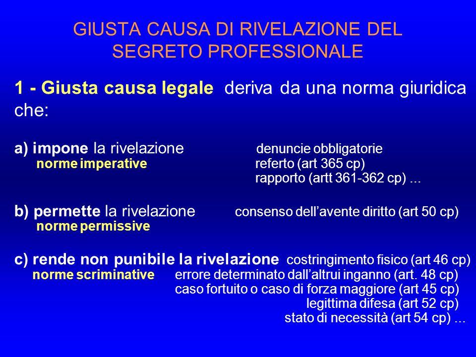 GIUSTA CAUSA DI RIVELAZIONE DEL SEGRETO PROFESSIONALE 1 - Giusta causa legale deriva da una norma giuridica che: a) impone la rivelazione denuncie obbligatorie norme imperative referto (art 365 cp) rapporto (artt 361-362 cp)...