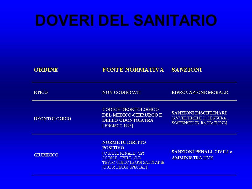 DOVERI DEL SANITARIO