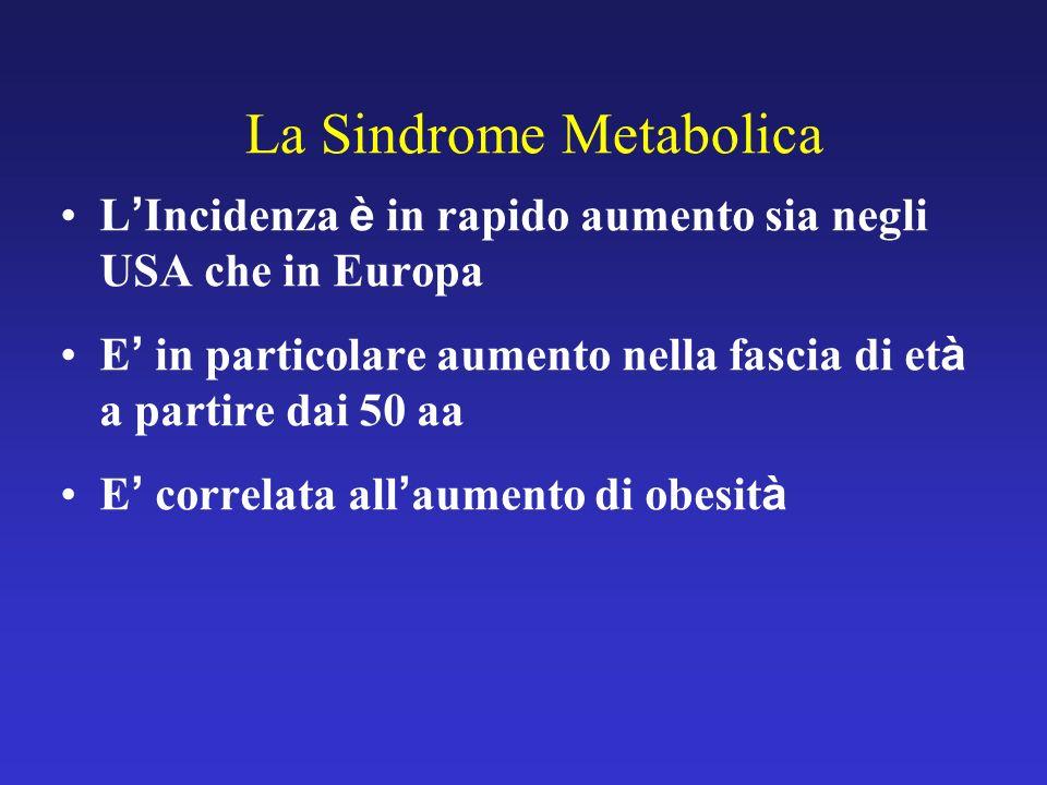 La Sindrome Metabolica L Incidenza è in rapido aumento sia negli USA che in Europa E in particolare aumento nella fascia di et à a partire dai 50 aa E
