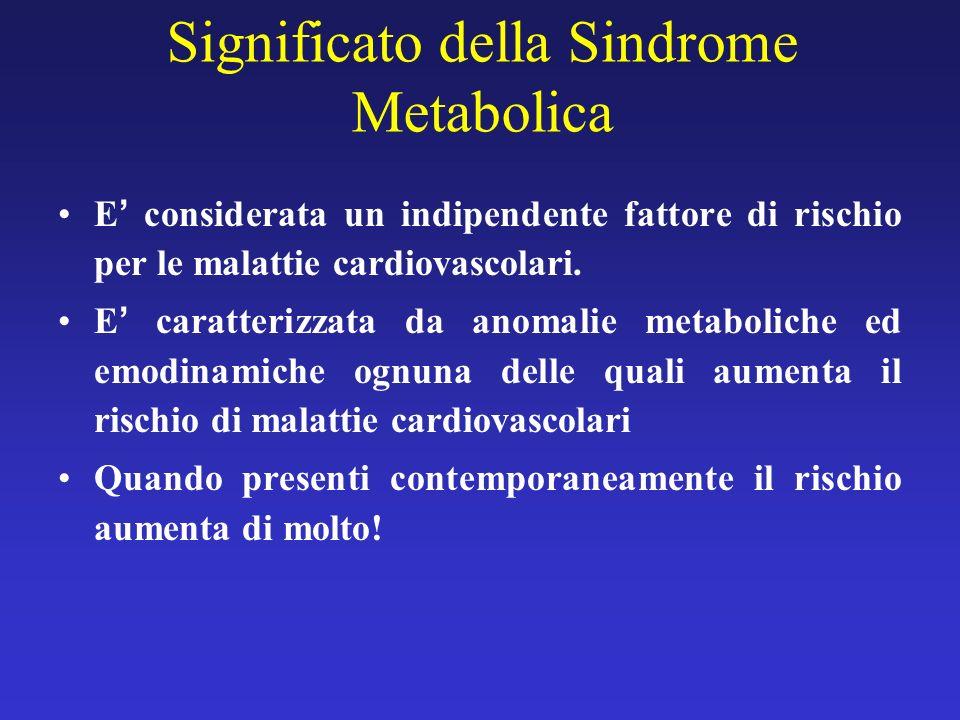 Significato della Sindrome Metabolica E considerata un indipendente fattore di rischio per le malattie cardiovascolari. E caratterizzata da anomalie m