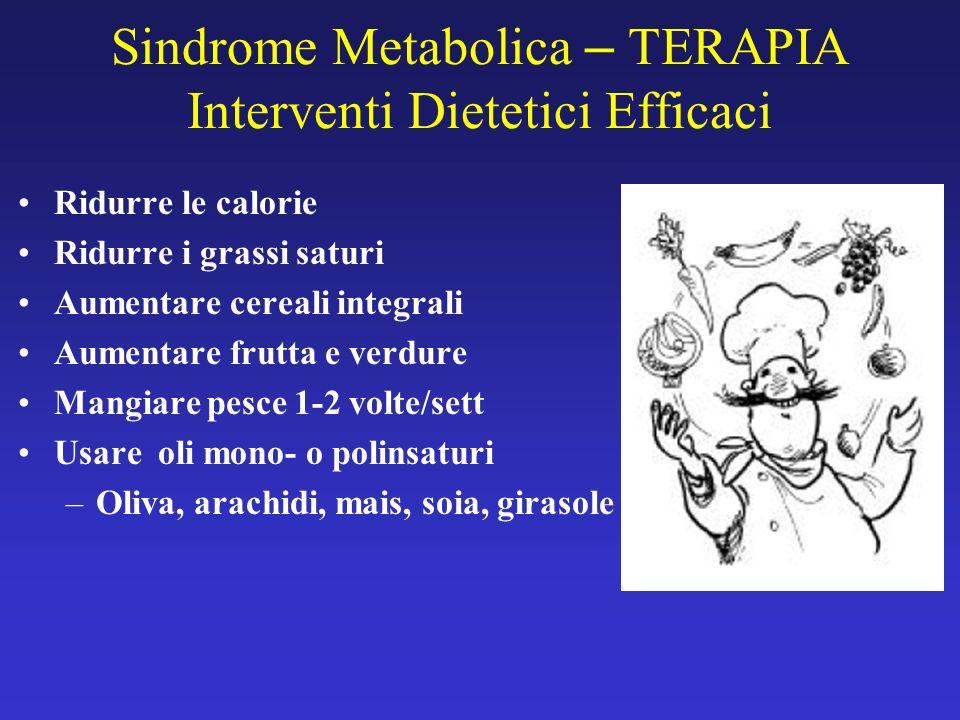 Sindrome Metabolica – TERAPIA Interventi Dietetici Efficaci Ridurre le calorie Ridurre i grassi saturi Aumentare cereali integrali Aumentare frutta e