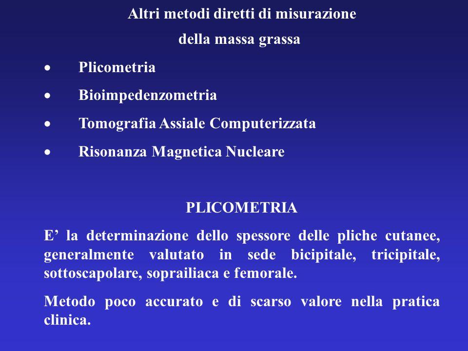 Diagnosi della Sindrome Metabolica 110 mg/dL 110 mg/dL Glicemia a digiuno 130/85 mm Hg (o terapia) 130/85 mm Hg (o terapia) Pressione arteriosa 50 mg/dL 50 mg/dL – Femmine 40 mg/dL 40 mg/dL – Maschi 150 mg/dL 150 mg/dL HDL colesterolo Circonferenza vita 102 cm 102 cm 88 cm 88 cm Obesit à Addominale – Maschi – Femmine Livello di definizione 3 dei seguenti fattori necessitano per la diagnosi NCEP ATP III.