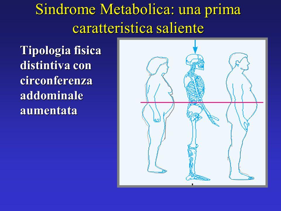 Componenti Sindrome metabolica Aumento glicemia a digiuno o DM Insulinoresistenza Ipertensione arteriosa Dislipidemia (trigliceridi 150 mg/dl e/o HDL <40 mg/dl) Obesità centrale (circonferenza addome >102 cm; >88 cm, o BMI > 30 kg/m 2 ) Microalbuminuria