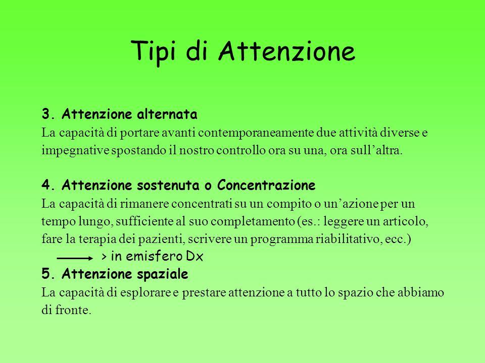 Tipi di Attenzione 3. Attenzione alternata La capacità di portare avanti contemporaneamente due attività diverse e impegnative spostando il nostro con