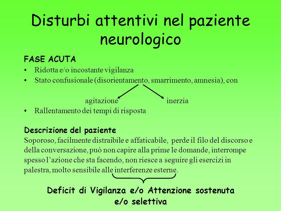 Disturbi attentivi nel paziente neurologico FASE ACUTA Ridotta e/o incostante vigilanza Stato confusionale (disorientamento, smarrimento, amnesia), co