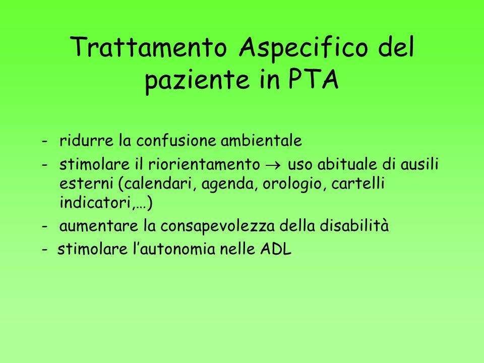 Trattamento Aspecifico del paziente in PTA -ridurre la confusione ambientale -stimolare il riorientamento uso abituale di ausili esterni (calendari, a