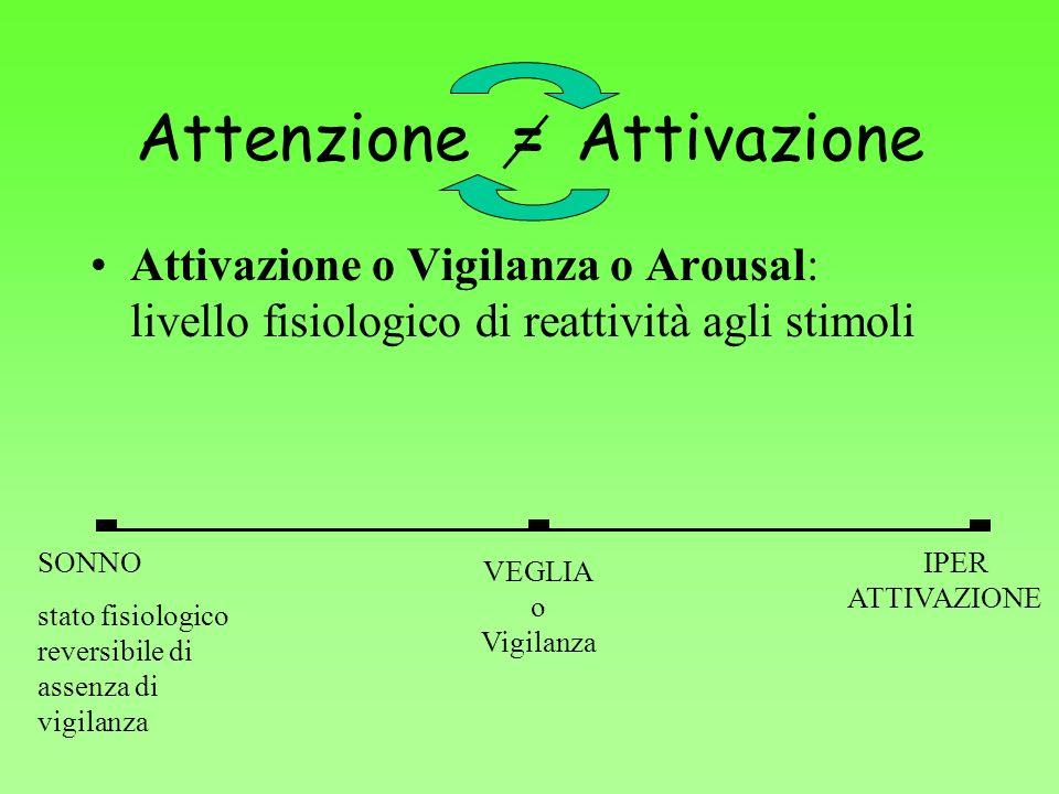 Attenzione = Attivazione Attivazione o Vigilanza o Arousal: livello fisiologico di reattività agli stimoli SONNO stato fisiologico reversibile di asse