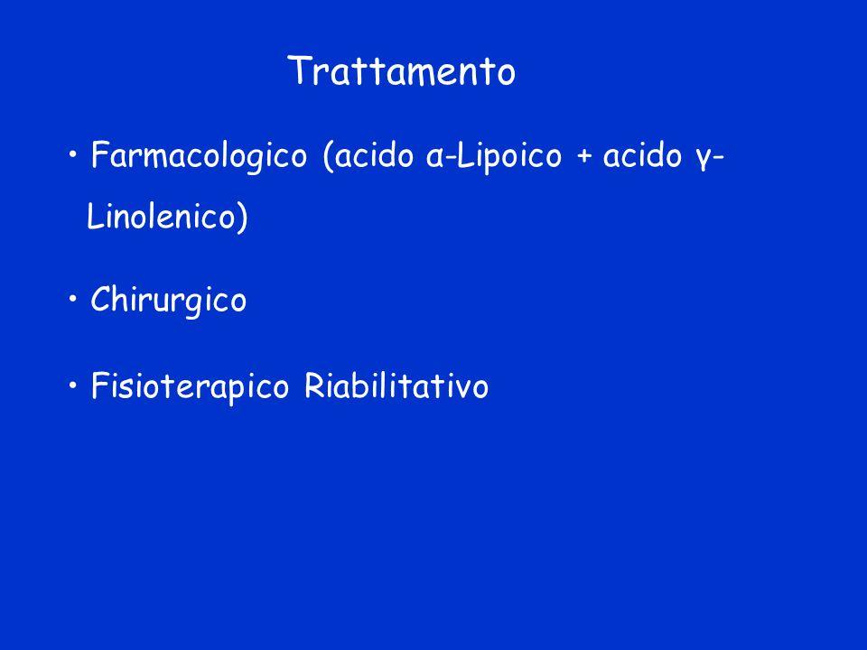 Protocollo riabilitativo per il trattamento del paziente con patologia rachialgica