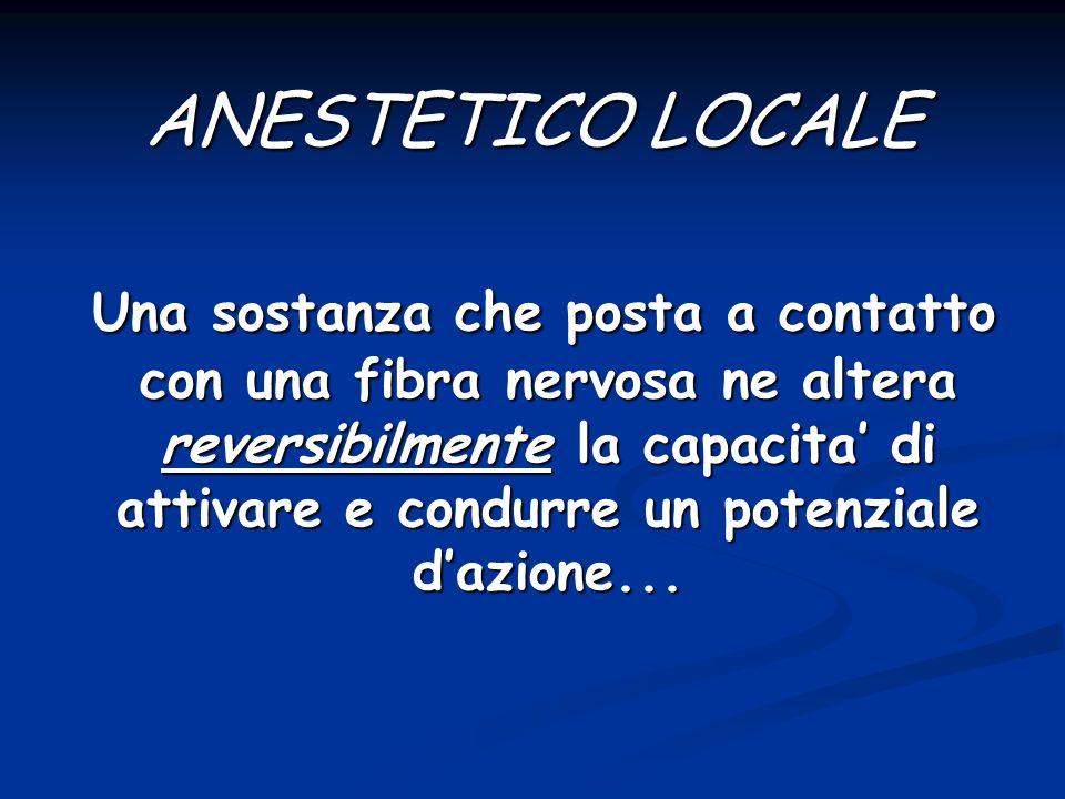 Cosa ci interessa di un anestetico locale.