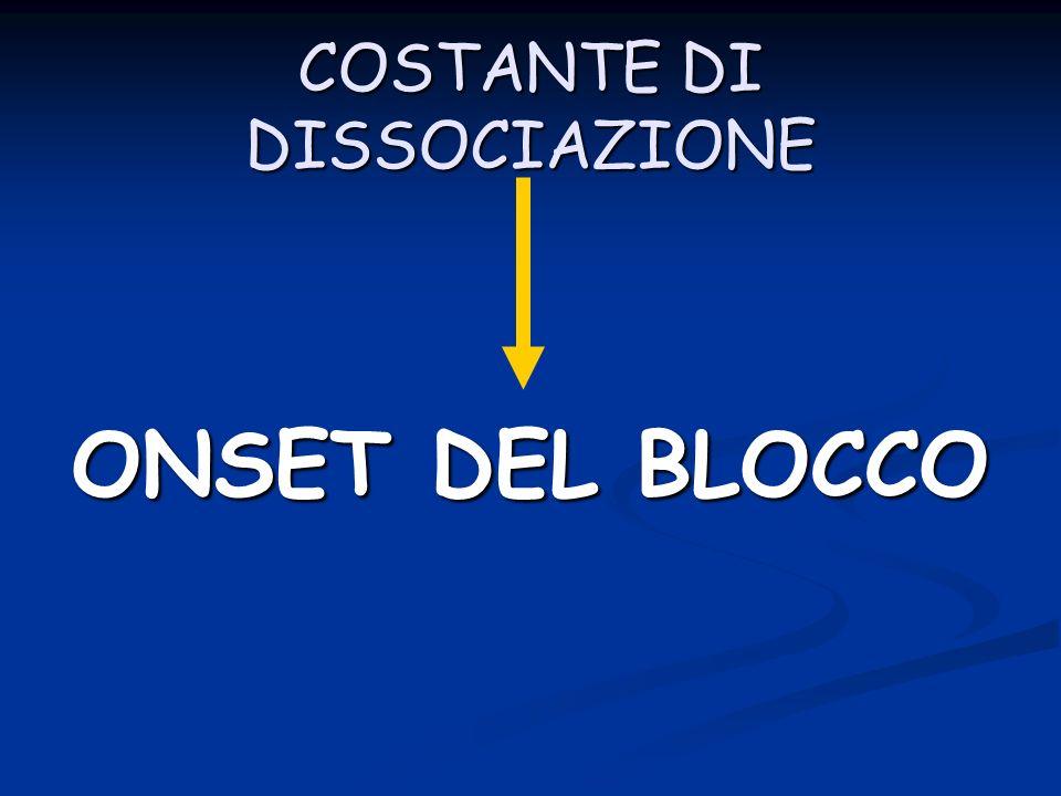 COSTANTE DI DISSOCIAZIONE ONSET DEL BLOCCO