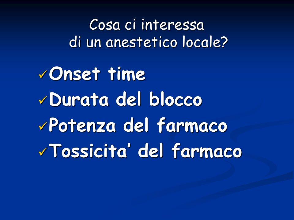 Cosa ci interessa di un anestetico locale? Onset time Onset time Durata del blocco Durata del blocco Potenza del farmaco Potenza del farmaco Tossicita
