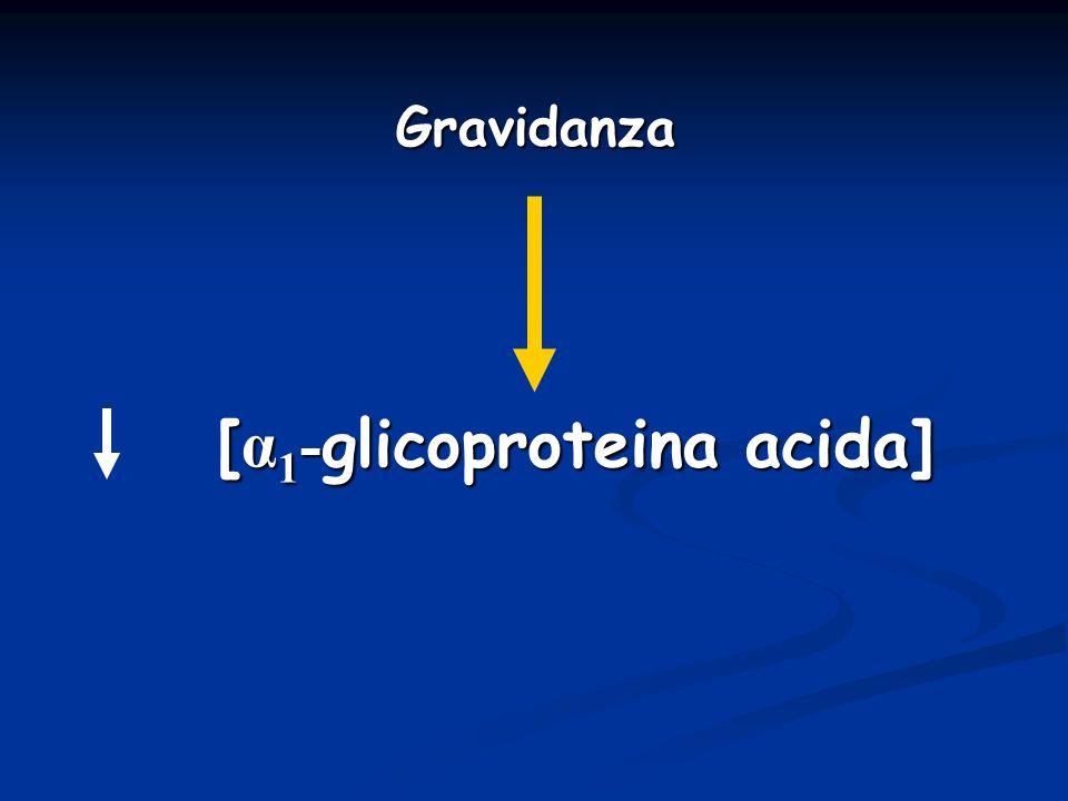 Gravidanza [ α 1 - glicoproteina acida]