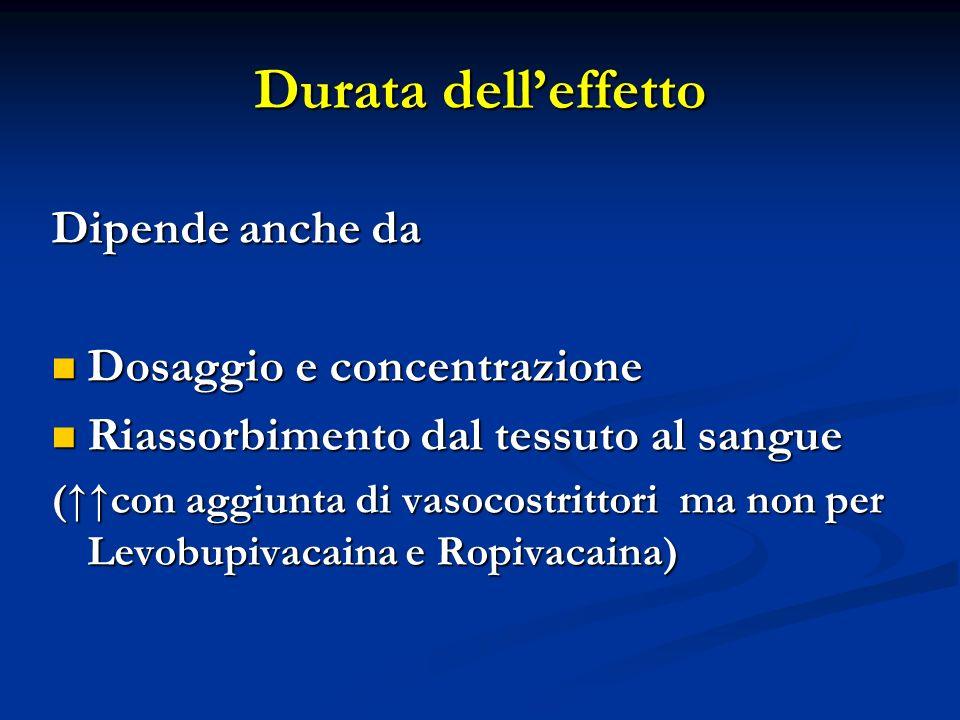 Durata delleffetto Dipende anche da Dosaggio e concentrazione Dosaggio e concentrazione Riassorbimento dal tessuto al sangue Riassorbimento dal tessut
