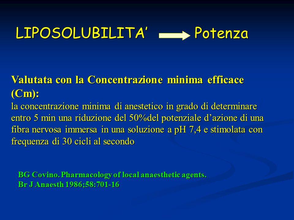LIPOSOLUBILITA Potenza Valutata con la Concentrazione minima efficace (Cm): la concentrazione minima di anestetico in grado di determinare entro 5 min