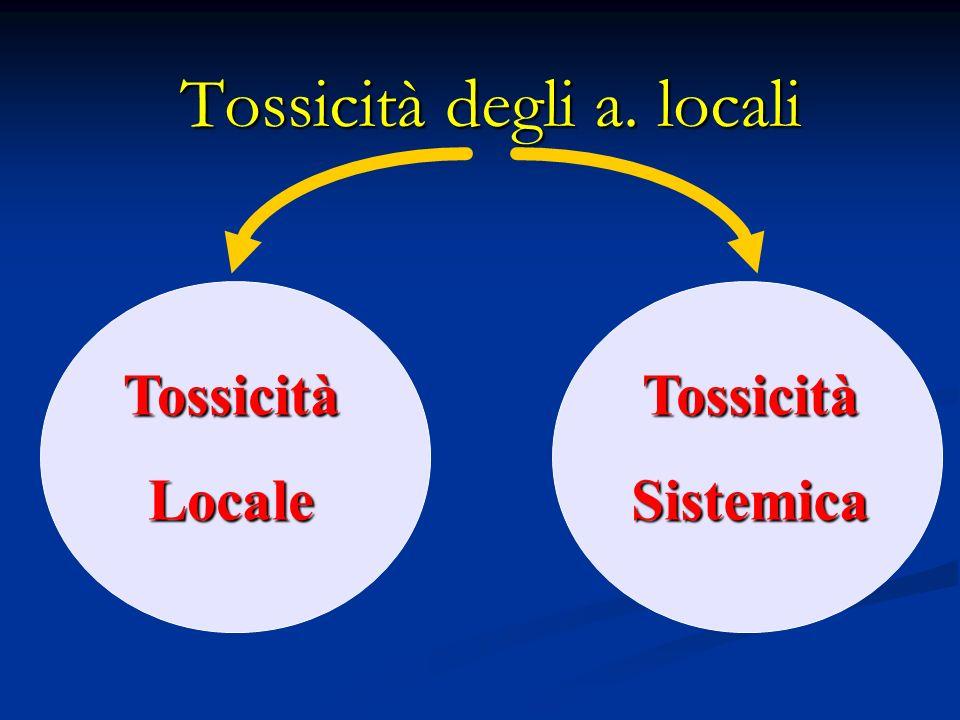 Tossicità degli a. locali TossicitàLocaleTossicitàSistemica