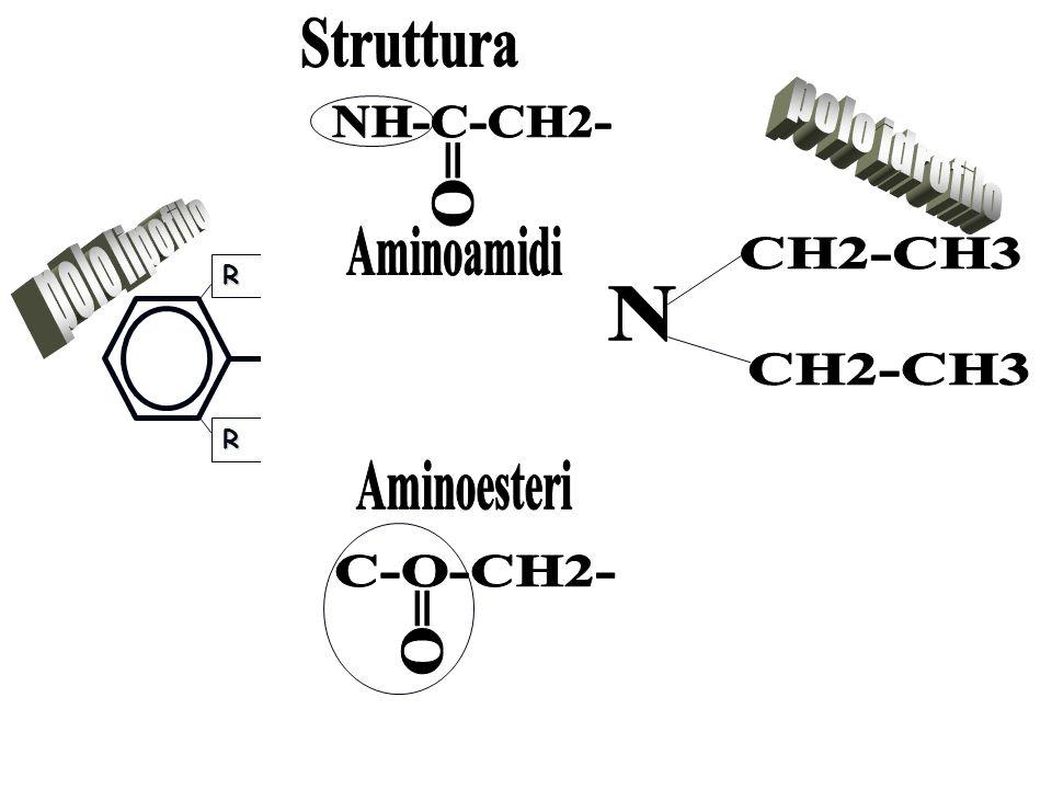 Stereoisomeria C H R3R3 R2R2 R1R1 Left isomer C H R3R3 R2R2 R1R1 Right isomer s-Bupivacaina e s-Ropivacaina TOSSICITA rispetto a Bupivacaina