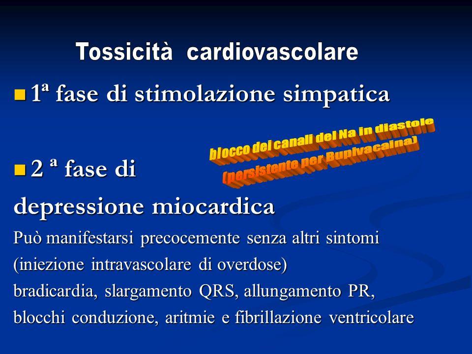 1 ª fase di stimolazione simpatica 1 ª fase di stimolazione simpatica 2 ª fase di 2 ª fase di depressione miocardica Può manifestarsi precocemente sen