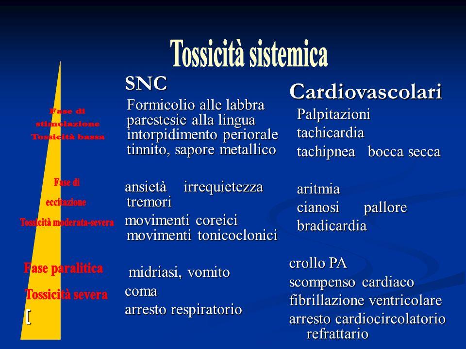 SNC SNC Formicolio alle labbra parestesie alla lingua intorpidimento periorale tinnito, sapore metallico ansietà irrequietezza tremori ansietà irrequi