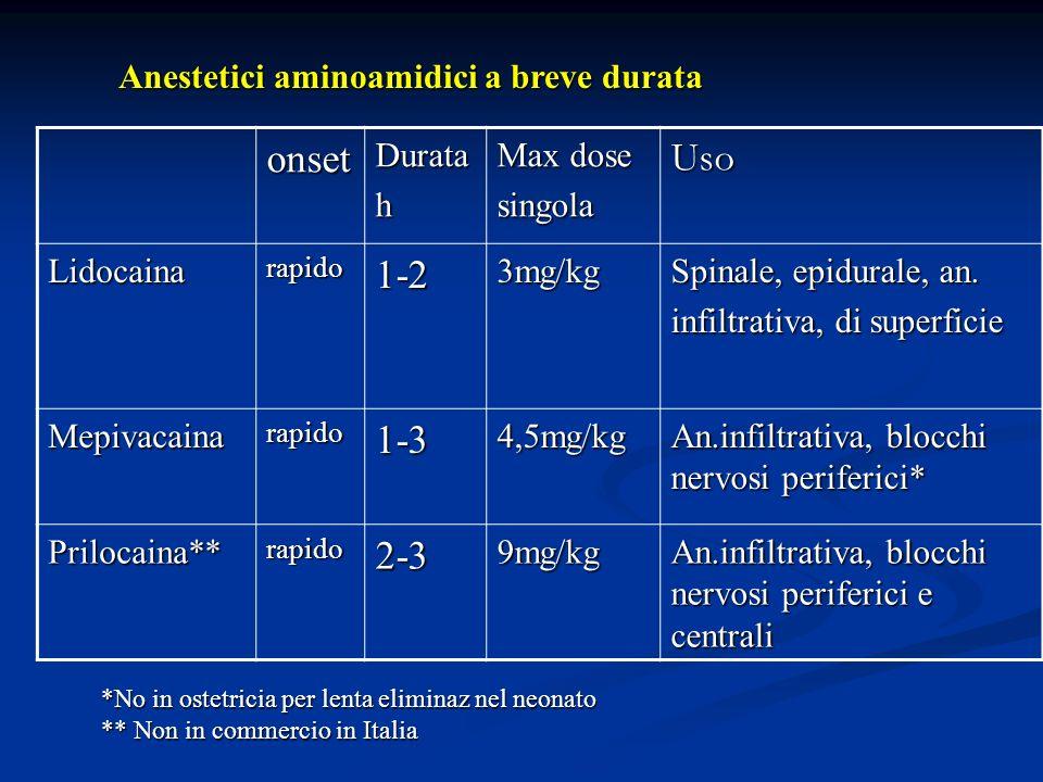 onsetDuratah Max dose singolaUso Lidocainarapido1-23mg/kg Spinale, epidurale, an. infiltrativa, di superficie Mepivacainarapido1-34,5mg/kg An.infiltra
