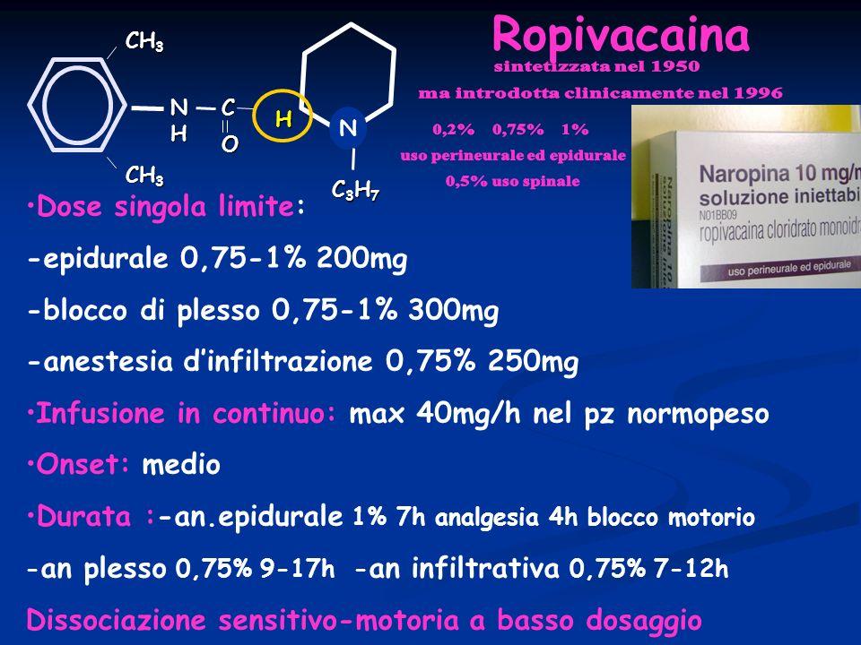 NHNHNHNHC O CH 3 H N C3H7C3H7C3H7C3H7 Ropivacaina Dose singola limite: -epidurale 0,75-1% 200mg -blocco di plesso 0,75-1% 300mg -anestesia dinfiltrazi