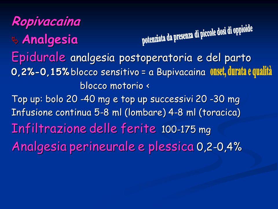 Ropivacaina Analgesia Analgesia Epidurale analgesia postoperatoria e del parto 0,2%-0,15% blocco sensitivo = a Bupivacaina blocco motorio < blocco mot