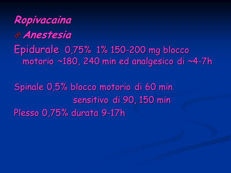 Ropivacaina Anestesia Anestesia Epidurale 0,75% 1% 150-200 mg blocco motorio ~180, 240 min ed analgesico di ~4-7h Spinale 0,5% blocco motorio di 60 mi
