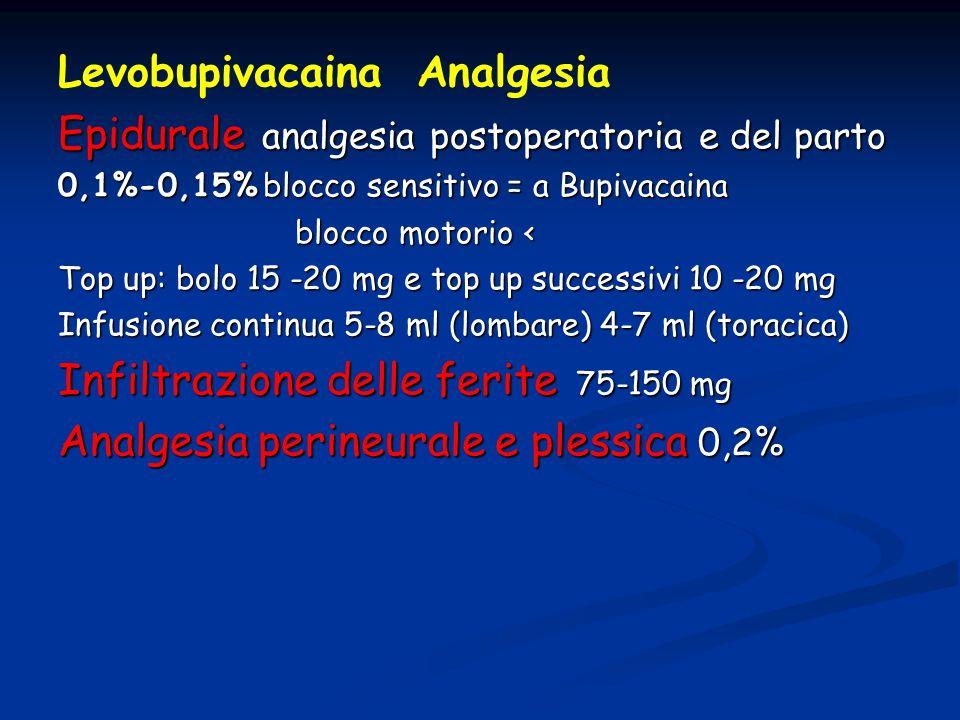 Levobupivacaina Analgesia Epidurale analgesia postoperatoria e del parto 0,1%-0,15% blocco sensitivo = a Bupivacaina blocco motorio < blocco motorio <