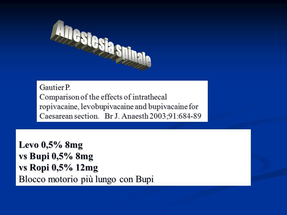 Levo 0,5% 8mg vs Bupi 0,5% 8mg vs Ropi 0,5% 12mg Blocco motorio più lungo con Bupi Gautier P. Comparison of the effects of intrathecal ropivacaine, le