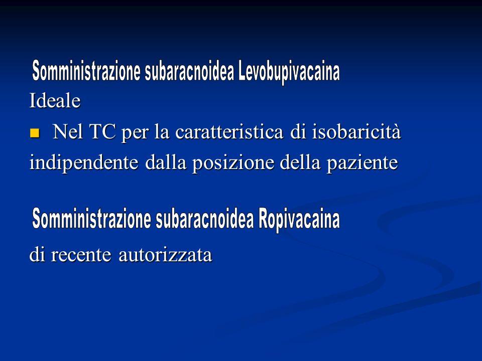 Ideale Nel TC per la caratteristica di isobaricità Nel TC per la caratteristica di isobaricità indipendente dalla posizione della paziente di recente
