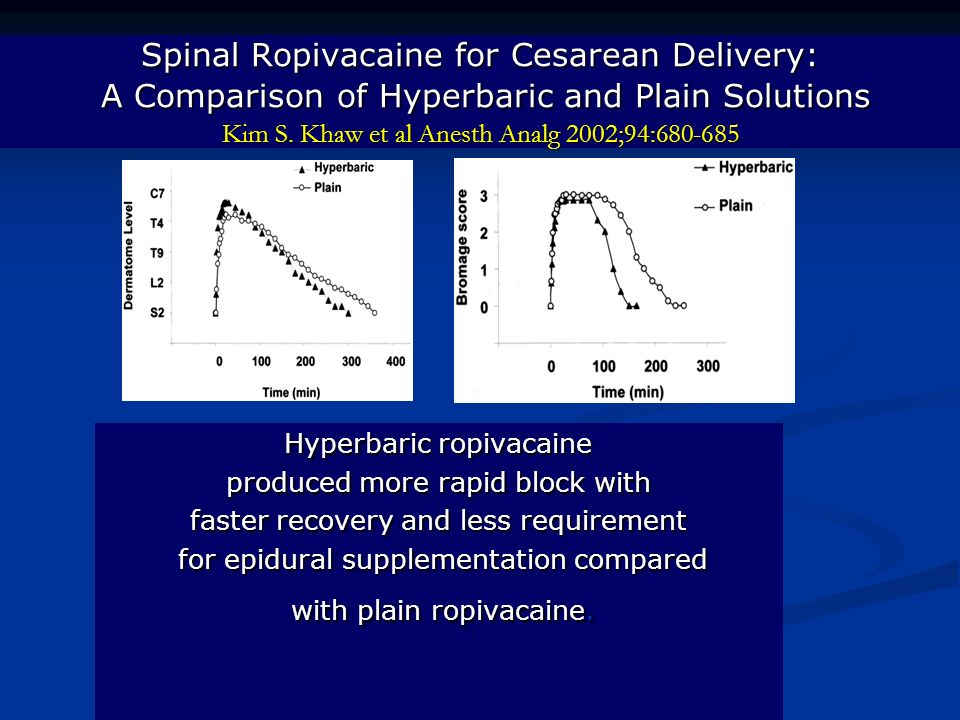 Spinal Ropivacaine for Cesarean Delivery: A Comparison of Hyperbaric and Plain Solutions Kim S.