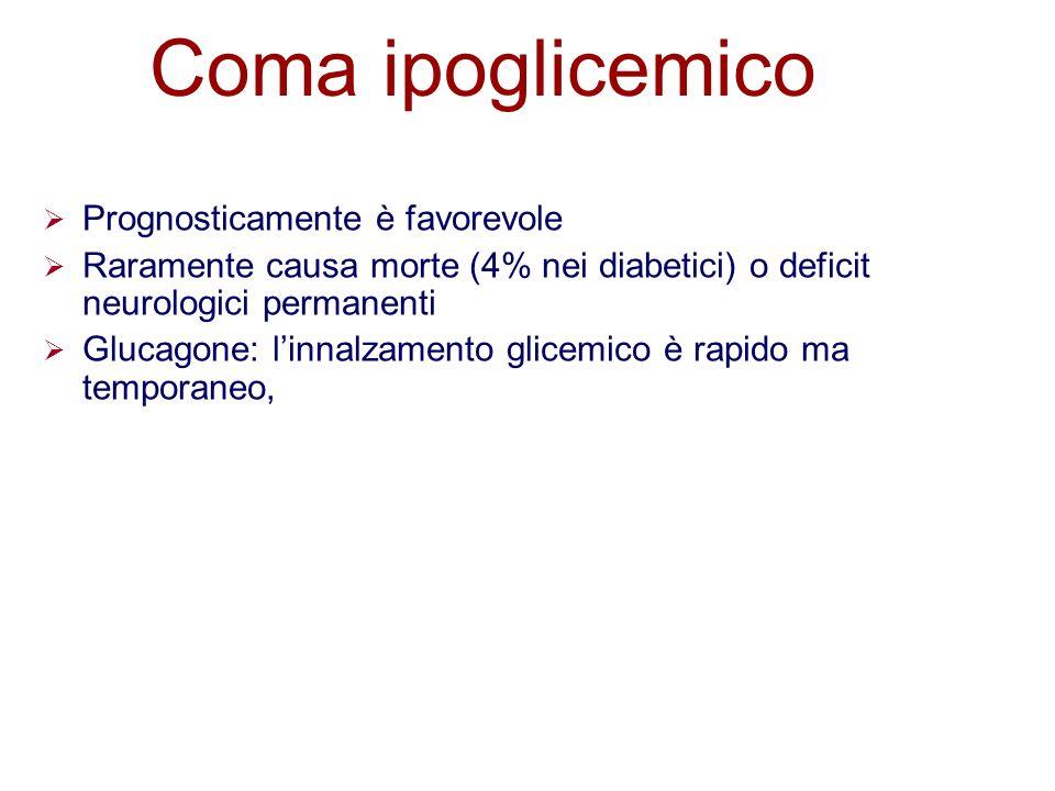 Coma ipoglicemico Prognosticamente è favorevole Raramente causa morte (4% nei diabetici) o deficit neurologici permanenti Glucagone: linnalzamento gli