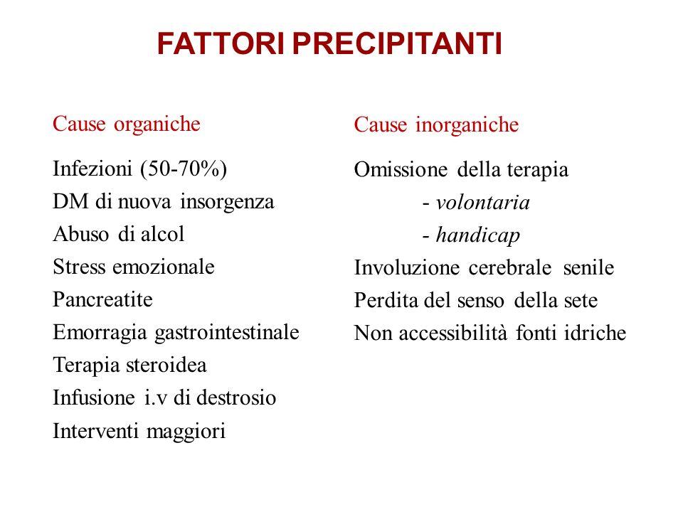 FATTORI PRECIPITANTI Cause organiche Infezioni (50-70%) DM di nuova insorgenza Abuso di alcol Stress emozionale Pancreatite Emorragia gastrointestinal