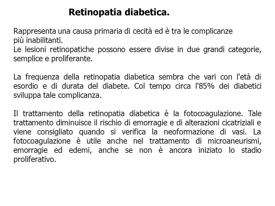 Retinopatia diabetica. Rappresenta una causa primaria di cecità ed è tra le complicanze più inabilitanti. Le lesioni retinopatiche possono essere divi