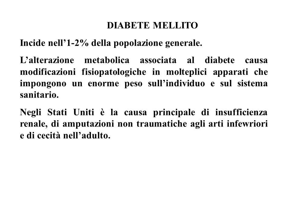 DIABETE MELLITO Incide nell1-2% della popolazione generale. Lalterazione metabolica associata al diabete causa modificazioni fisiopatologiche in molte