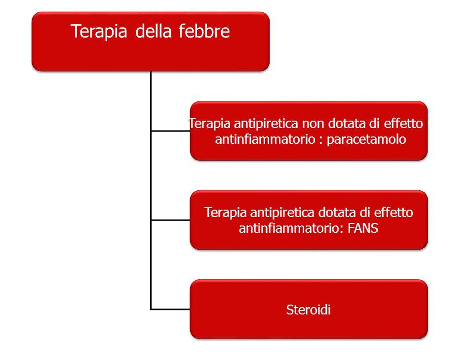 Terapia della febbre Terapia antipiretica non dotata di effetto antinfiammatorio : paracetamolo Terapia antipiretica non dotata di effetto antinfiamma
